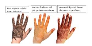 Hennas pasta uz ādas
